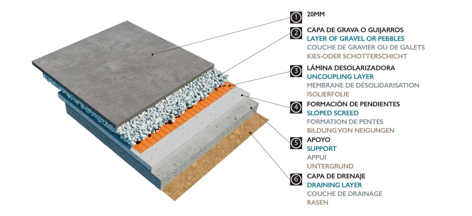 20mm tiles with dry installation. Black Bedroom Furniture Sets. Home Design Ideas